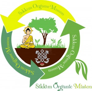 Aiming to become India's first organic state: Sikkim