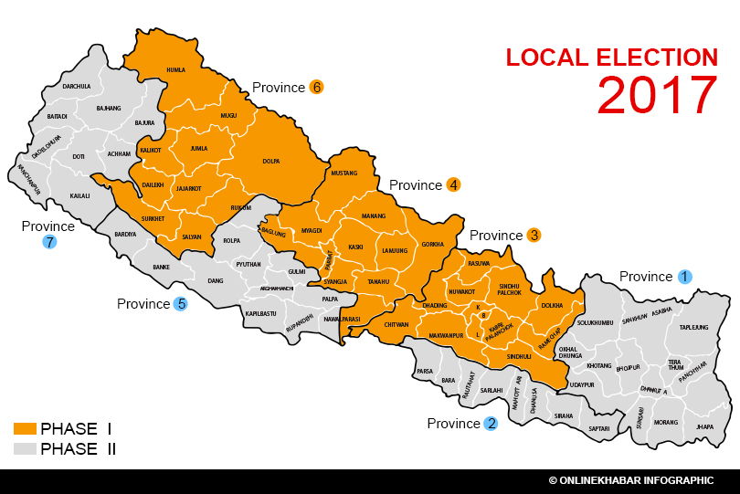 http://localnepaltoday.com/wp-content/uploads/2017/05/election-in-nepal_2017.jpg